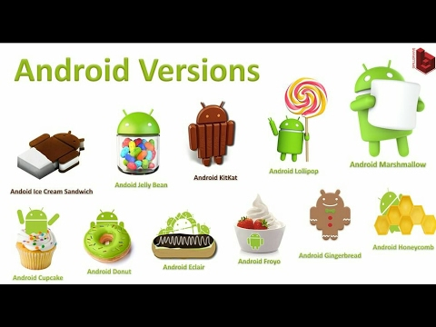 Histoire d'Android